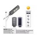 Ucall-เซนเซอร์ตรวจจับเรดาร์พลังงานแสงอาทิตย์